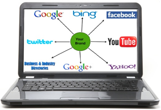Internet Marketing picture
